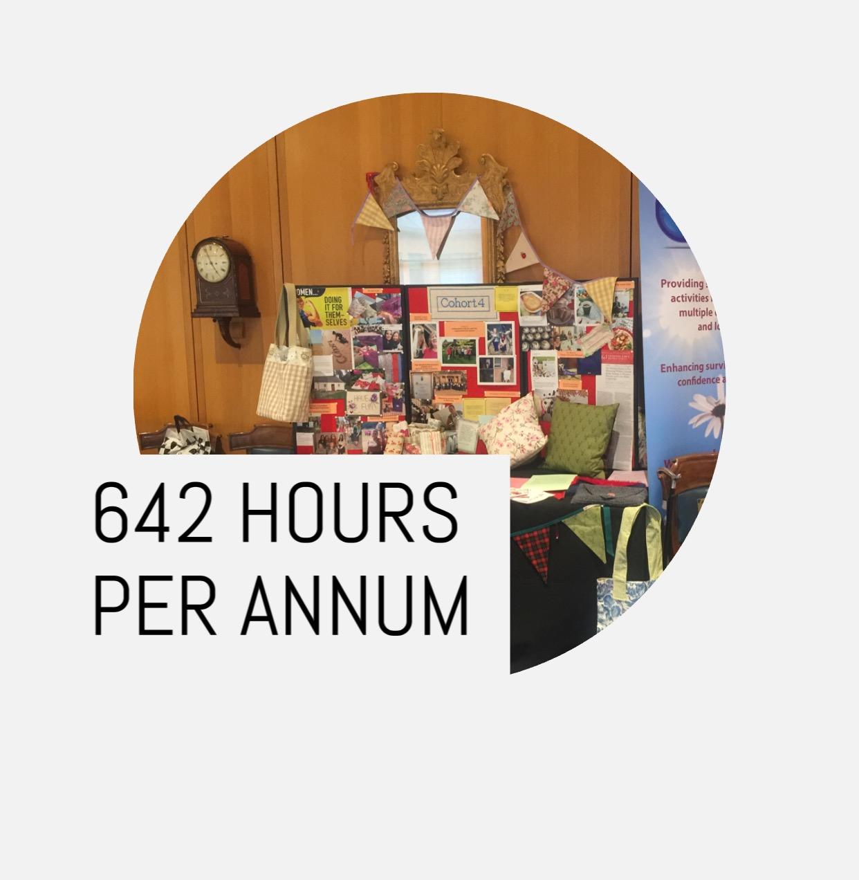 642 Volunteer hours keep Cohort 4 alive 2017/18