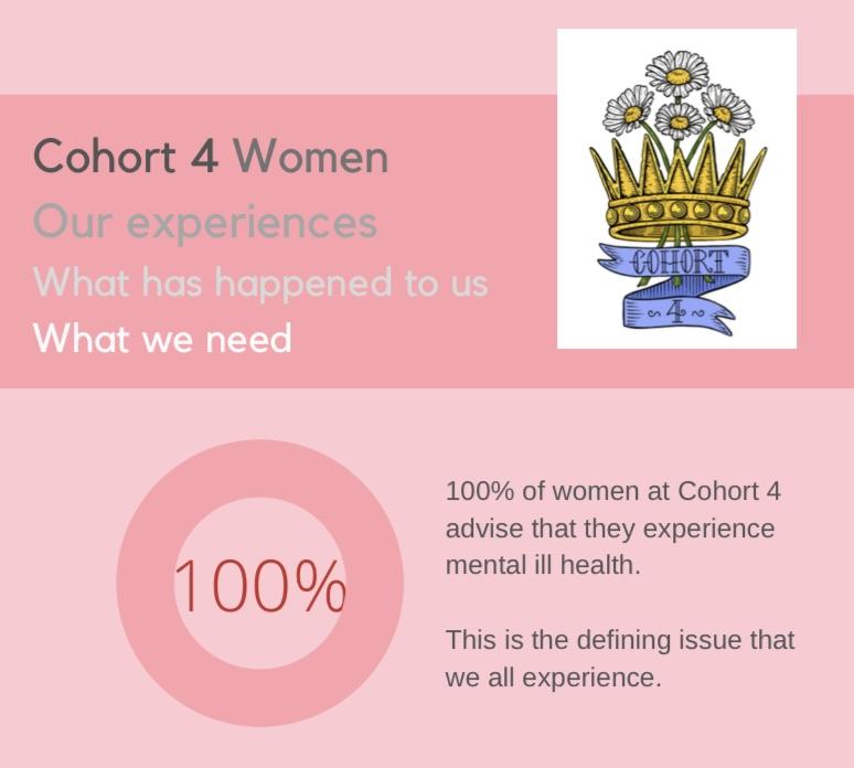 Cohort 4 women, our experiences